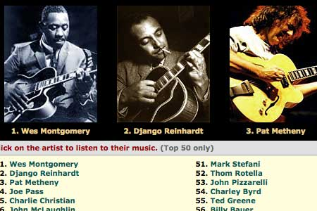 The 100 Best Jazz Guitarists
